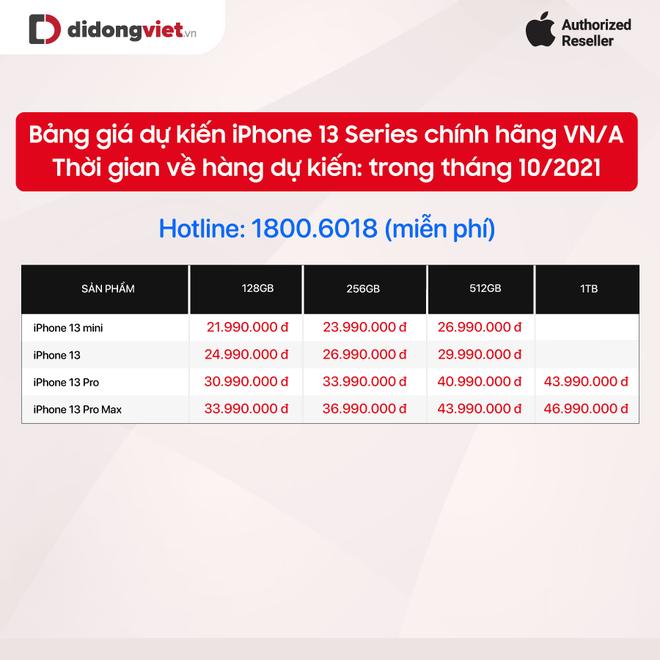 Nhiều đại lý công bố giá bán iPhone 13 chính hãng tại Việt Nam, cao nhất là 50 triệu đồng - ảnh 1