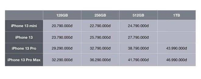 Nhiều đại lý công bố giá bán iPhone 13 chính hãng tại Việt Nam, cao nhất là 50 triệu đồng - ảnh 3