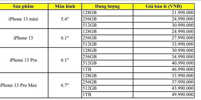 Nhiều đại lý công bố giá bán iPhone 13 chính hãng tại Việt Nam, cao nhất là 50 triệu đồng - ảnh 4