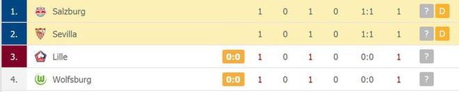 Trận cầu kỳ lạ nhất lịch sử Champions League: kỷ lục 4 quả phạt đền chỉ trong hiệp một, 2 thẻ đỏ và 1 pha bỏ lỡ khó tin - ảnh 11