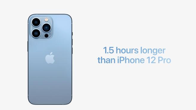 """Những tính năng """"đỉnh của chóp trên bộ đôi iPhone 13 Pro, lý do khiến người dùng xuống tiền là đây? - ảnh 16"""