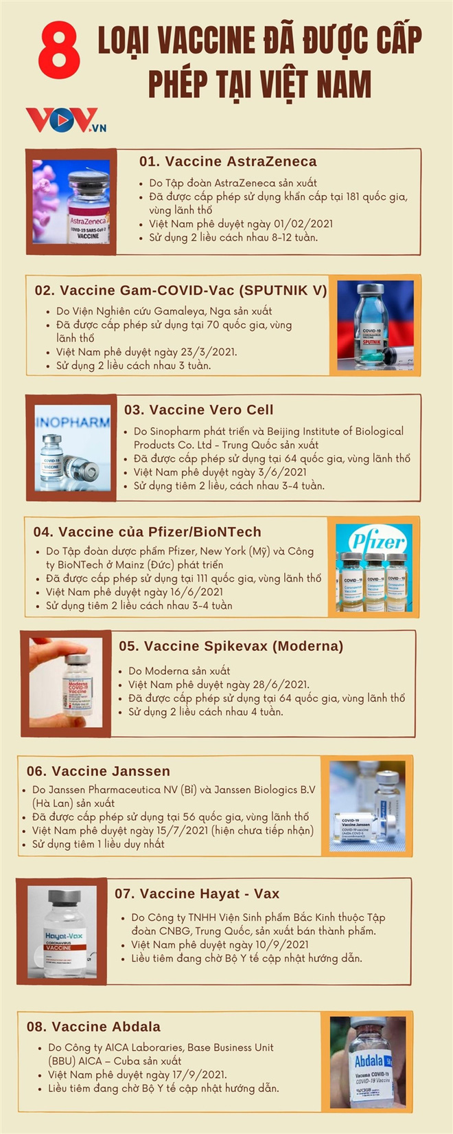 Diễn biến dịch bệnh ngày 25/9: Hà Nội thêm 4 ca mắc Covid-19 mới, 1 ca là lái xe đường dài; Hơn 35.000 F0 TP HCM điều trị tại nhà - Ảnh 1.
