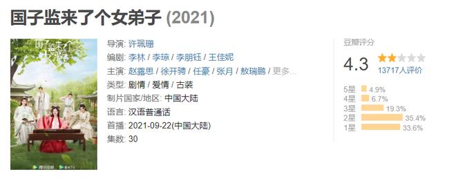 Kết cục bi thảm cho phim mới của Triệu Lộ Tư: Mở điểm thuộc hàng thấp nhất, bị netizen mỉa mai gánh phim chẳng nổi - ảnh 2