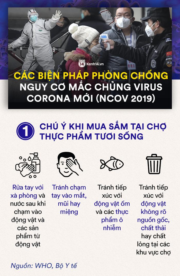Tổ chức Y tế Thế giới và Bộ Y tế đưa ra các biện pháp phòng chống lây nhiễm virus corona, bảo vệ bản thân và những người xung quanh - Ảnh 1.