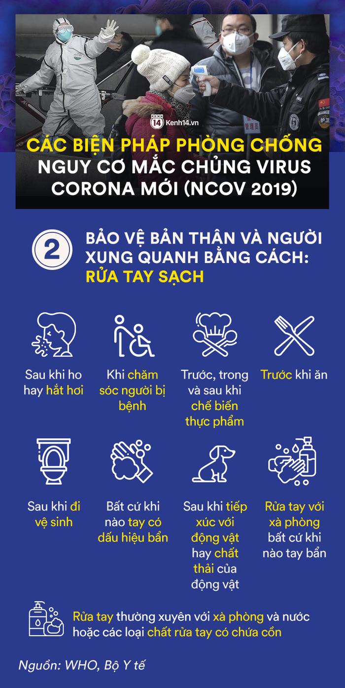 Tổ chức Y tế Thế giới và Bộ Y tế đưa ra các biện pháp phòng chống lây nhiễm virus corona, bảo vệ bản thân và những người xung quanh - Ảnh 2.