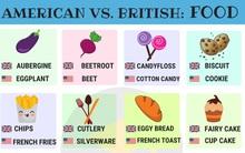 50 từ vựng về thực phẩm, ăn uống trong Tiếng Anh, ai cũng nên biết