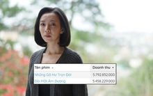 """Netizen đặt nghi án ekip Đôi Mắt Âm Dương khai lố doanh thu: Nhưng khoan đã, soi kĩ màn bóc phốt này có """"đáng tin""""?"""