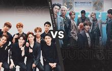 Kết quả chung cuộc bình chọn AAA 2019: BLACKPINK và Kang Daniel hoàn toàn rơi khỏi top 5, Super Junior và EXO ai lên ngôi vương?