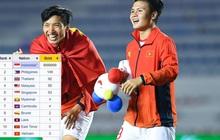 Đội nhà thua sấp mặt, fan Indonesia kéo vào Wikipedia đổi số huy chương của Việt Nam về 0, tự tâng bản thân lên con số không tưởng 9999999 HCV