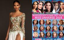 Trước thềm chung kết Miss Universe, Hoàng Thùy đang đứng ở đâu trong BXH cuối cùng của Missosology?