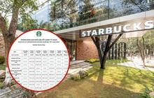 Starbucks công bố lịch nghỉ Tết âm: hầu hết đều mở cửa xuyên Tết, dân tình tha hồ chỗ đi chơi nhé!