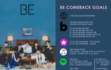 Đặt mục tiêu để BTS comeback nhưng ARMY lại khiêm tốn ở mảng view, có phá nổi kỷ lục bán album khi bị tẩy chay?