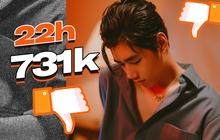 Teaser MV của K-ICM đạt kỷ lục chưa từng có của lịch sử nhạc Việt về lượt dislike trong chưa đầy 24 giờ, vượt qua chính mình, Sơn Tùng M-TP lẫn Chi Pu!