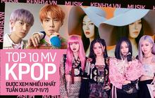 10 MV Kpop được xem nhiều nhất tuần: BLACKPINK nắm trùm; bộ đôi Red Velvet mới debut đã vượt mặt BTS nhưng vẫn để thua boygroup đang lên