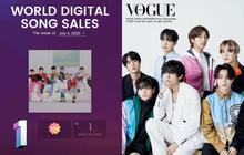 BTS bỏ túi thêm No.1 thứ 20 trên BXH Digital thế giới với hit Nhật, nối dài thành tích số bài hát lọt top 10 lên đến... 89 bài!