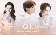 Cuộc đua cực gắt Top 3 sao Việt rung chuyển MXH: Ngọc Trinh đe dọa soán ngôi Sơn Tùng và Chi Pu với tốc độ gây choáng