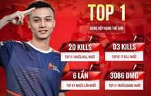 Nhìn lại những kỷ lục của PUBG Việt Nam tại giải PUBG Mobile thế giới khiến fan quốc tế trầm trồ, thán phục