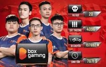"""Bị vòng bo """"vùi dập"""", BOX Gaming vẫn thi đấu xuất sắc, giữ nguyên cơ hội tranh ngôi vô địch PUBG Mobile Thế giới"""