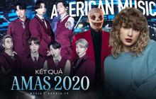 Kết quả lễ trao giải AMAs 2020: BTS thắng giải quá quen, Taylor Swift đạt giải lớn nhưng vẫn thụt lùi, Ariana Grande lại trắng tay
