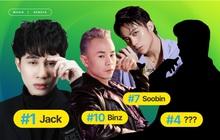 Jack, Hoài Lâm, Gil Lê tiếp tục dẫn đầu 3 vị trí cao nhất, Binz và một gương mặt mới bất ngờ góp mặt trong TOP 10 ARTIST HOT14 tuần này