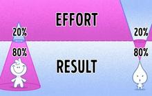 """Quy tắc """"20:80"""" sẽ giúp thay đổi cả cuộc đời bạn, đến Steve Jobs cũng biết và áp dụng rất thành công"""
