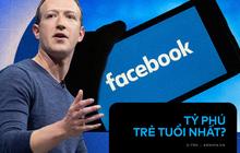 Những bí mật chưa từng được tiết lộ về CEO Facebook - Mark Zuckerberg