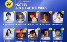 Jack giữ vững No.1 trên HOT14's Artist Of The Week, Sơn Tùng M-TP lọt top nhờ Muộn Rồi Mà Sao Còn