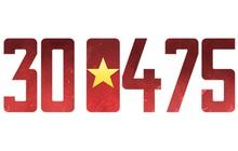 Hơn 300 game thủ quyên tiền cho 300475, trong đó có 4 người ủng hộ tới 50 triệu VNĐ