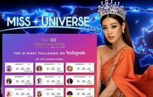 """Soi """"độ khủng"""" của Instagram các hoa hậu tham gia Miss Universe, netizen bất ngờ về thứ hạng của Khánh Vân"""