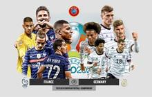 Trực tiếp Pháp vs Đức: Pogba đánh đầu nguy hiểm