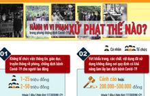 Infographic: Vi phạm về phòng chống dịch Covid-19 có thể bị phạt đến 80 triệu đồng