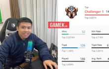 Game thủ Việt bất ngờ lọt top 10 Thách Đấu Đấu Trường Chân Lý máy chủ Hàn Quốc, gây sốc vì profile siêu khủng