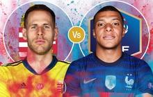 [Trực tiếp Euro 2020] Hungary vs Pháp: Chờ nhà vô địch thế giới phô diễn sức mạnh