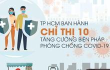 ĐỒ HỌA: Chi tiết Chỉ thị đặc thù của TP.HCM phòng chống COVID-19