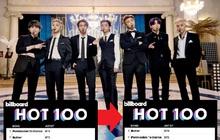 """Butter giật no.1 từ Permission to Dance giúp BTS san bằng kỉ lục 2021 và tạo thành tích """"vô tiền khoáng hậu"""" tại Billboard Hot 100"""