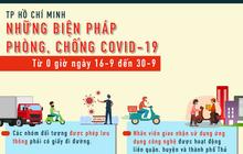 [Infographic] TP.HCM: Những điều người dân cần biết sau ngày giãn cách 15/9