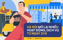 INFOGRAPHIC: Hà Nội mở lại những hoạt động, dịch vụ nào từ 6h ngày 21/9?