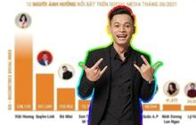 Top nhân vật hot nhất trên mạng xã hội: Độ Mixi bất ngờ vượt mặt Sơn Tùng M-TP?