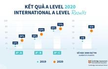 Thành tích vượt trội của học sinh trường Quốc tế Anh Việt BVIS Hà Nội trong các cuộc thi IGCSE và A Level