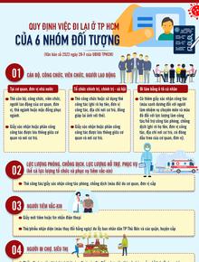 Infographic: Quy định mới nhất việc đi lại ở TP.HCM trong thời gian giãn cách