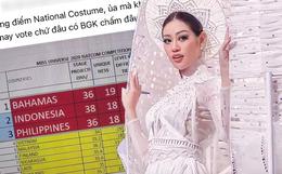 Lộ bảng điểm với thứ hạng bất ngờ của Khánh Vân sau phần thi Quốc phục xuất sắc tại Miss Universe 2020?