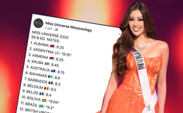 Rầm rộ bảng điểm đêm Bán kết Miss Universe và thứ hạng cao ngất của Khánh Vân theo Missosology, thực hư ra sao?