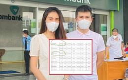 """Netizen """"soi"""" chi tiết khó hiểu trong sao kê của Thuỷ Tiên: 2 cụ già 116 tuổi vẫn được nhận 1,5 triệu tiền trợ cấp?"""