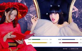 Tranh cãi chia line muôn thuở của BLACKPINK: Fan thất vọng khi Jisoo tiếp tục đứng bét trong bài mới, thành viên hát nhiều nhất gây bất ngờ
