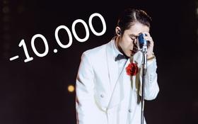 """Đang trên đà tăng tiến, kênh YouTube của Sơn Tùng M-TP tụt một lèo 10 nghìn sub chỉ trong 1 ngày sau khi nói """"Thương em"""""""