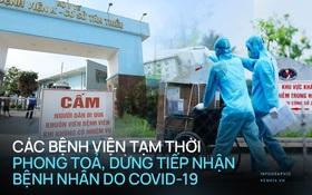 Infographic: Danh sách các bệnh viện tạm thời phong toả, dừng tiếp nhận bệnh nhân vì dịch COVID-19