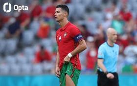 Kịch bản khiến Ronaldo và Bồ Đào Nha bị loại ngay từ vòng bảng Euro 2020