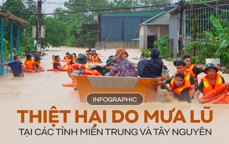 Infographic: 105 người chết, 27 người mất tích và những thiệt hại nặng nề do mưa lũ tại các tỉnh miền Trung và Tây Nguyên