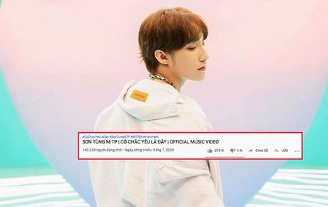 """TRỰC TIẾP: Cùng chờ xem công chiếu MV """"Có Chắc Yêu Là Đây"""" của Sơn Tùng M-TP, liệu số người xem trực tiếp có tạo nên kỷ lục mới?"""