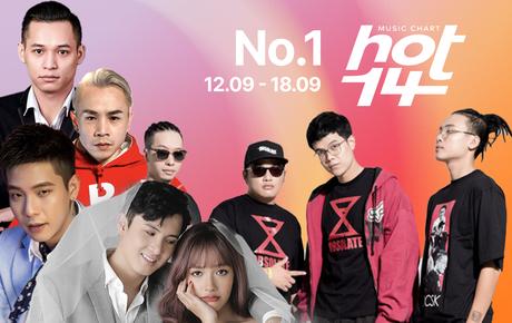 """Độ Mixi vượt loạt """"thứ dữ"""" để giành No.1 HOT14; Binz, Hoài Lâm và Da LAB có thành tích đáng ngạc nhiên!"""